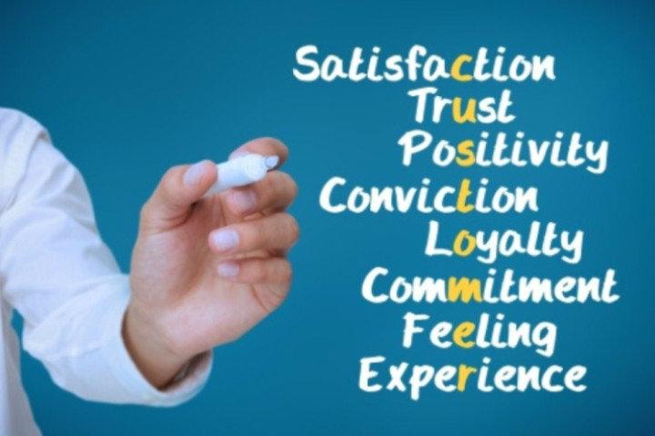4 cs relationship marketing